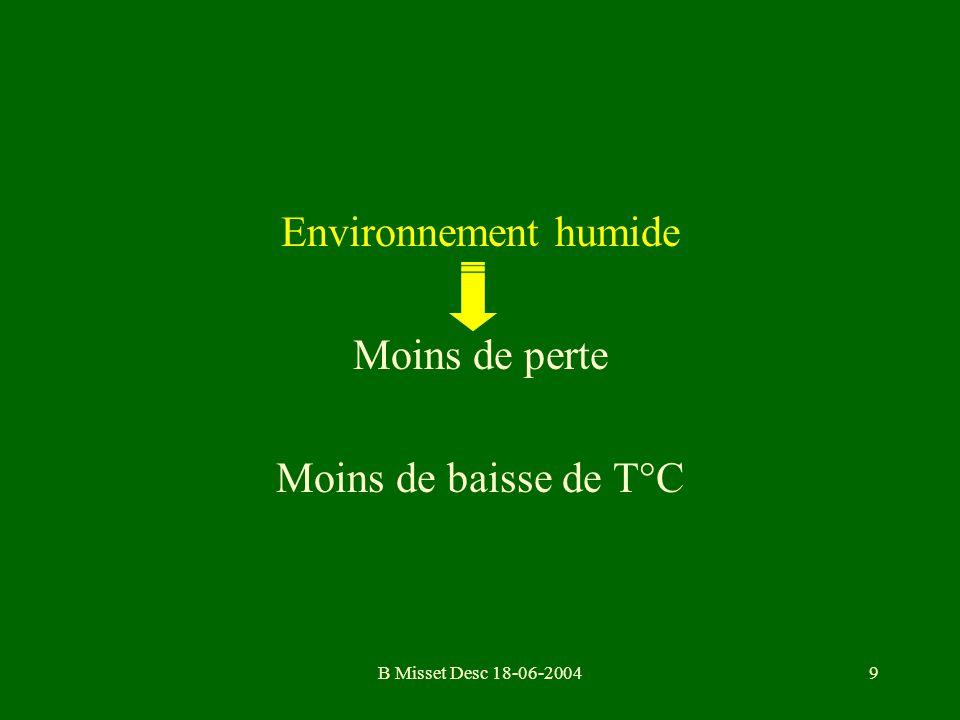 Environnement humide Moins de perte Moins de baisse de T°C