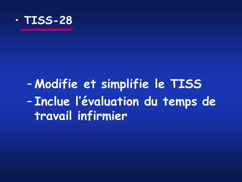 Modifie et simplifie le TISS