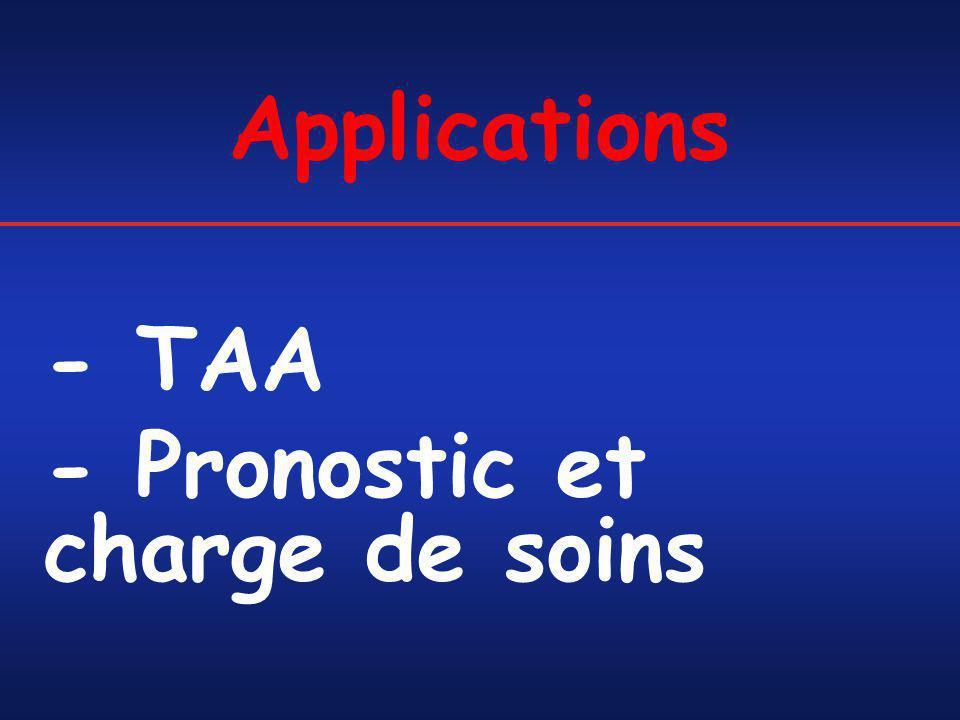 - TAA - Pronostic et charge de soins