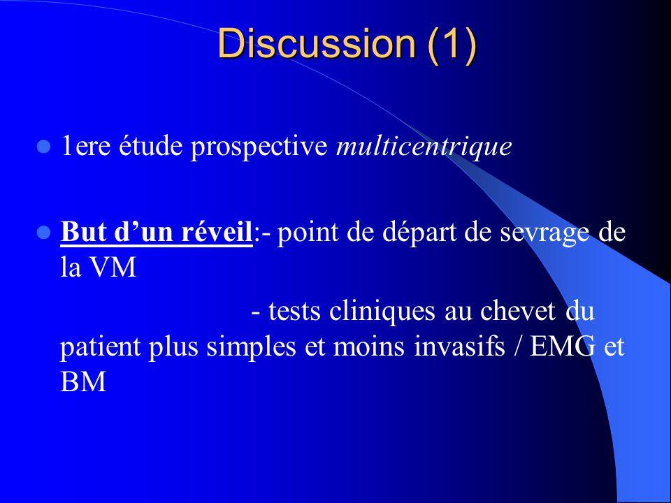 Discussion (1) 1ere étude prospective multicentrique