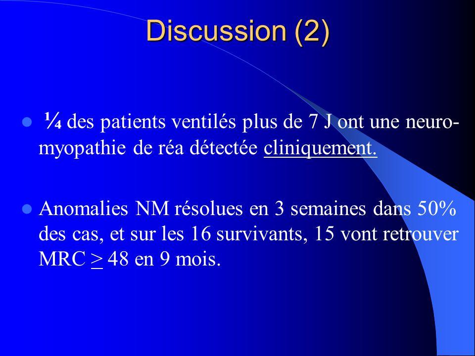 Discussion (2) ¼ des patients ventilés plus de 7 J ont une neuro-myopathie de réa détectée cliniquement.