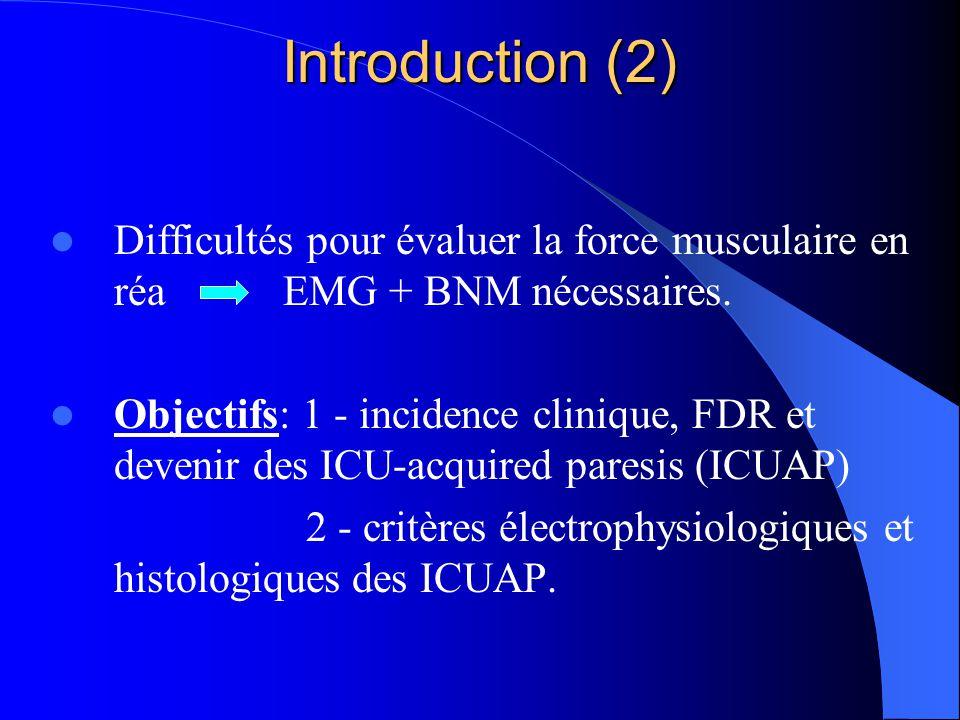 Introduction (2) Difficultés pour évaluer la force musculaire en réa EMG + BNM nécessaires.