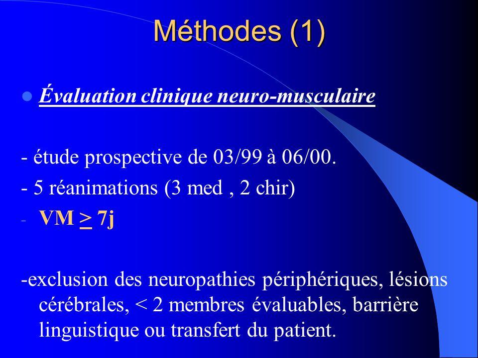 Méthodes (1) Évaluation clinique neuro-musculaire