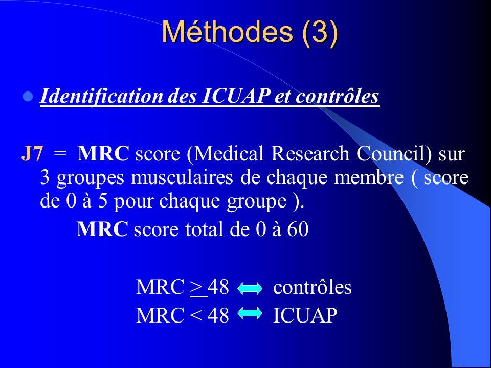 Méthodes (3) Identification des ICUAP et contrôles