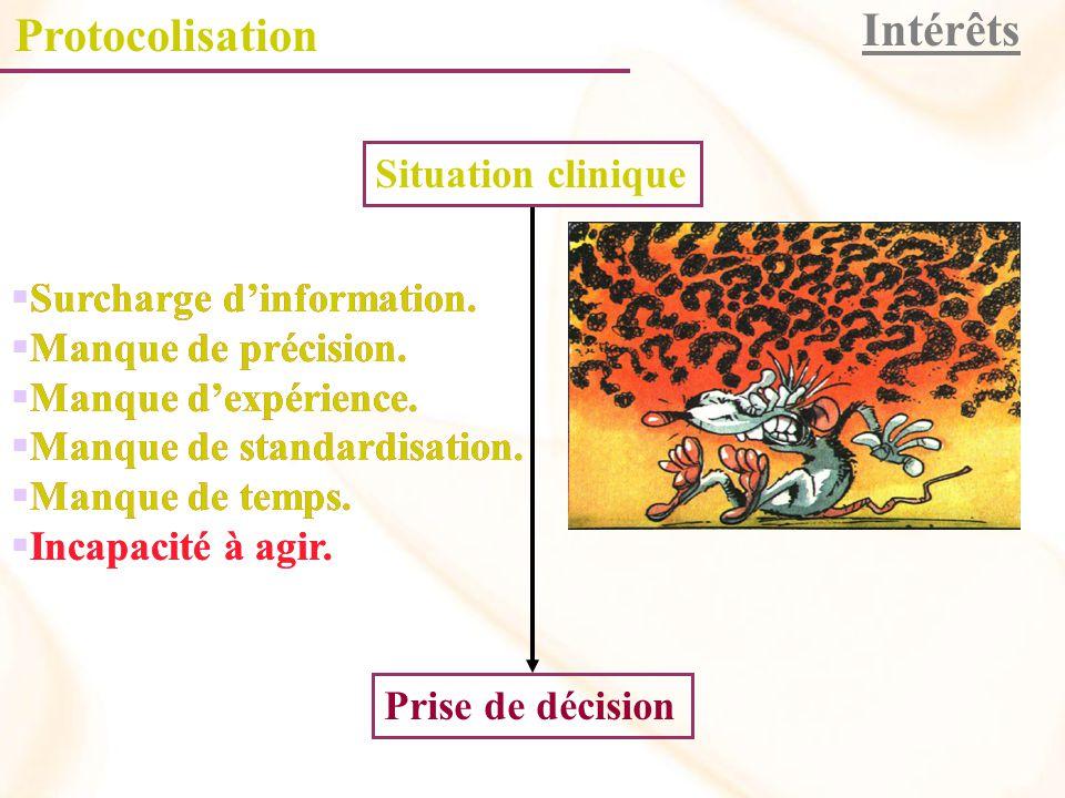 Protocolisation Intérêts