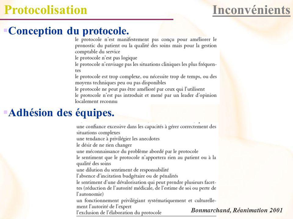 Protocolisation Inconvénients