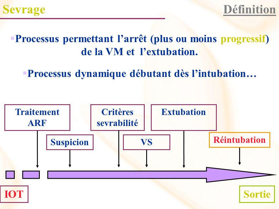 Processus dynamique débutant dès l'intubation…