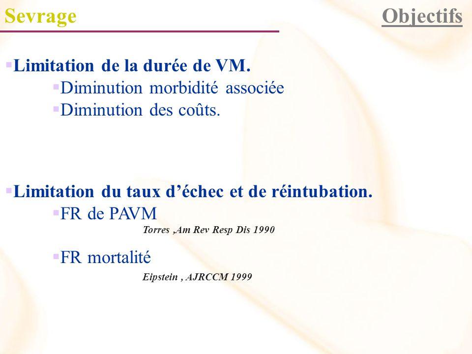 Sevrage Objectifs Limitation de la durée de VM.