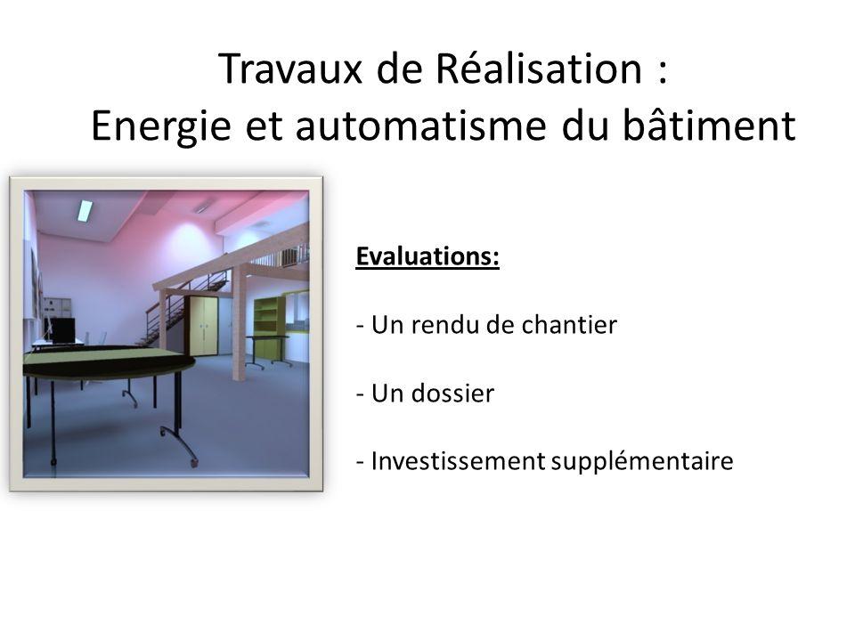 Travaux de Réalisation : Energie et automatisme du bâtiment