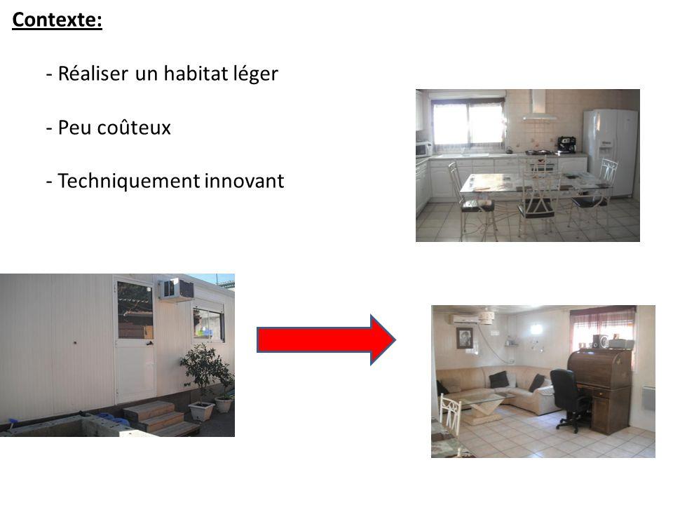 Contexte: Réaliser un habitat léger Peu coûteux Techniquement innovant