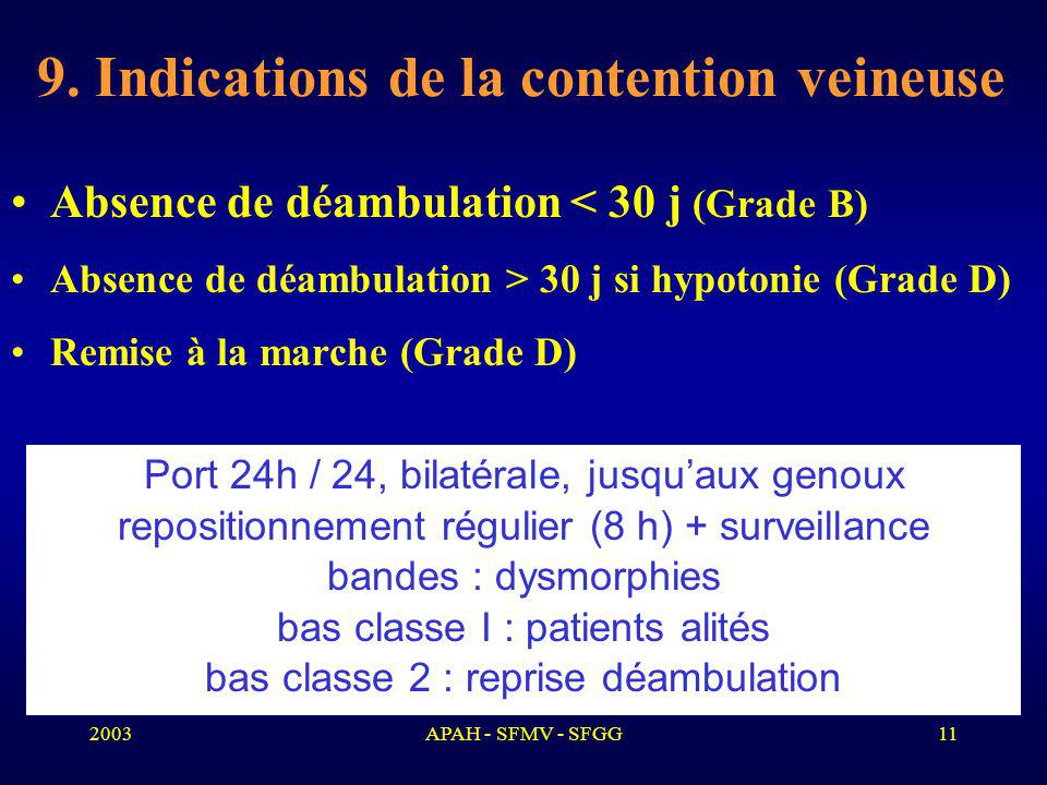 9. Indications de la contention veineuse