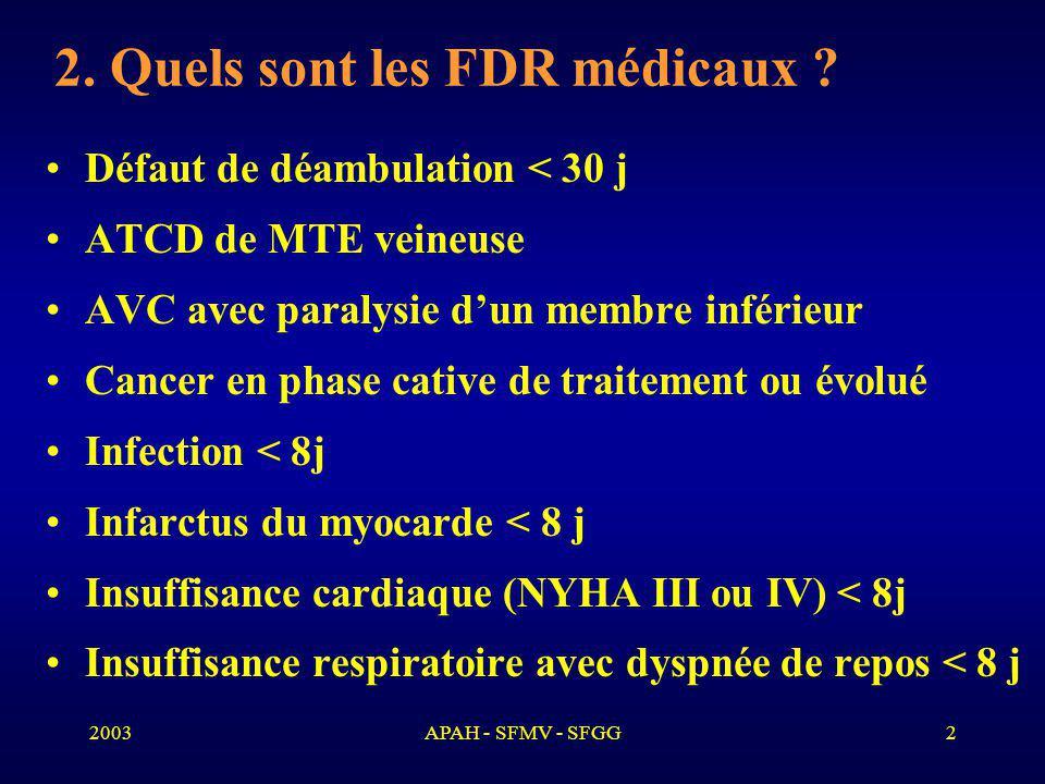2. Quels sont les FDR médicaux