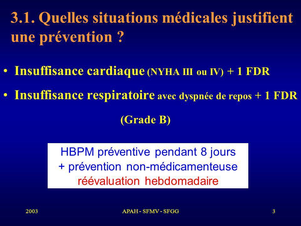 3.1. Quelles situations médicales justifient une prévention