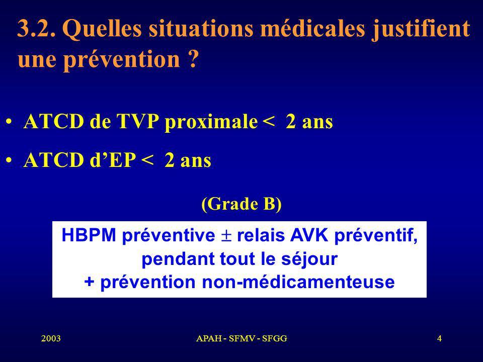 3.2. Quelles situations médicales justifient une prévention