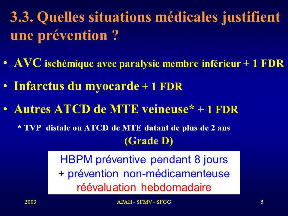 3.3. Quelles situations médicales justifient une prévention