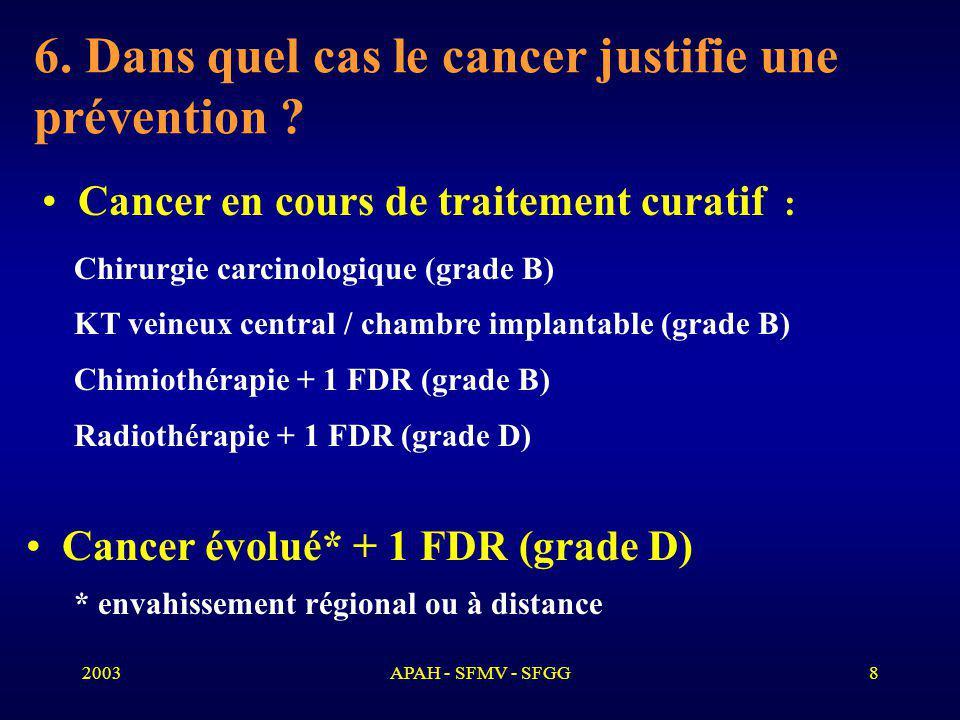 6. Dans quel cas le cancer justifie une prévention