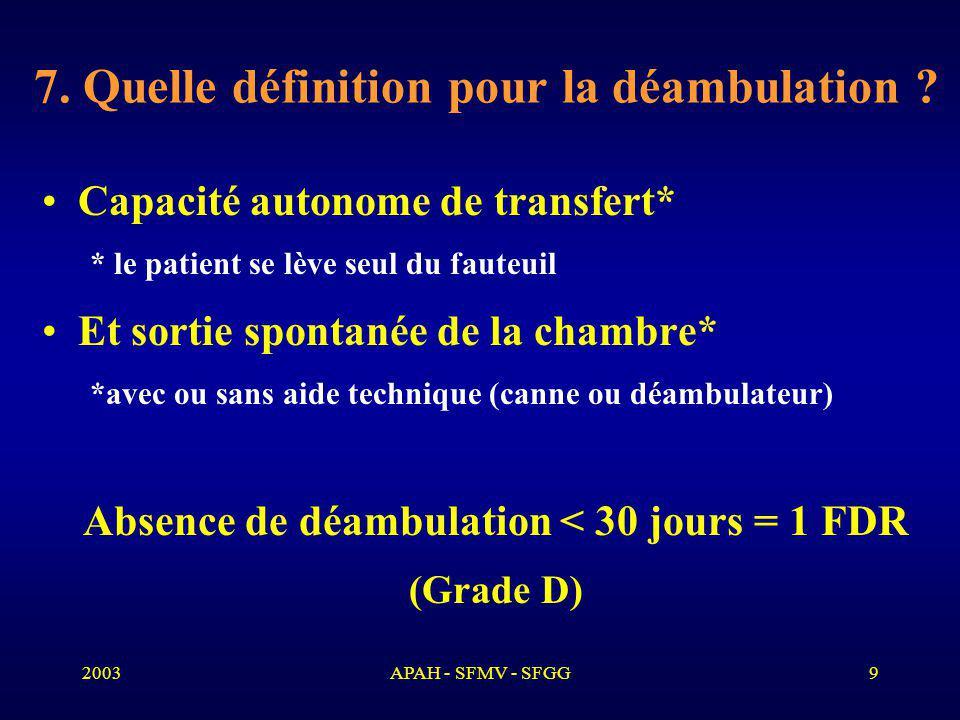 7. Quelle définition pour la déambulation