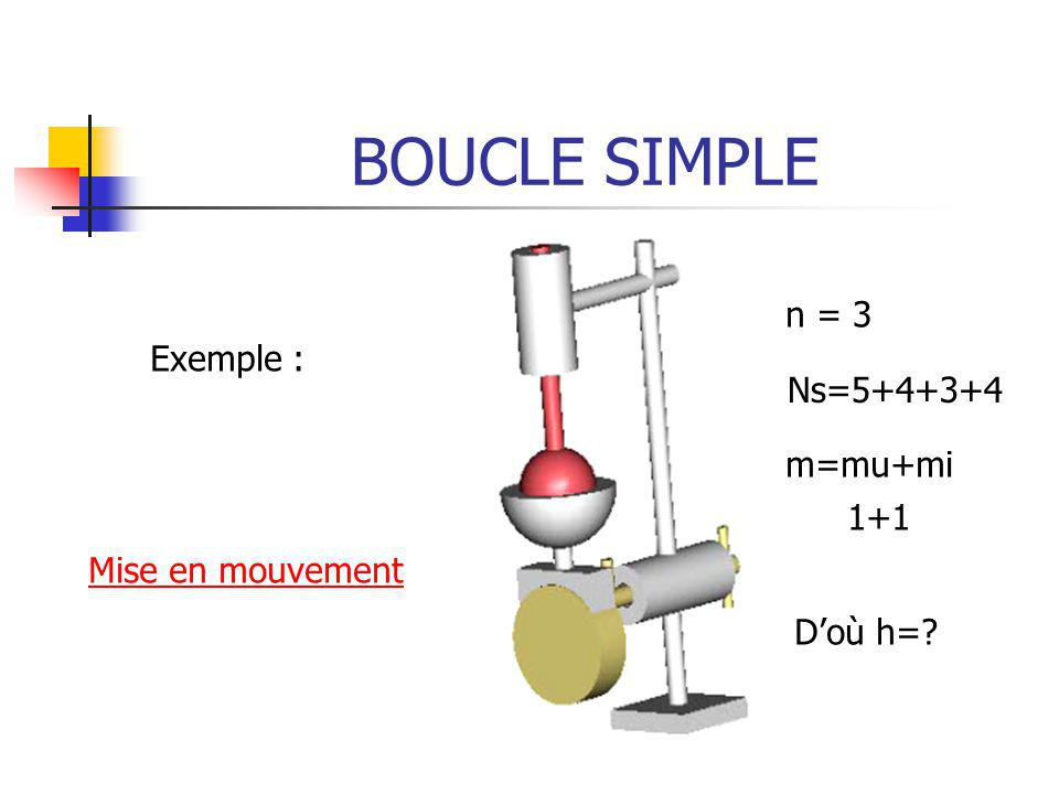 BOUCLE SIMPLE n = 3 Exemple : Ns=5+4+3+4 m=mu+mi 1+1 Mise en mouvement