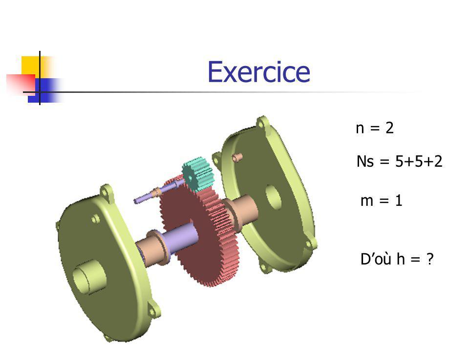 Exercice n = 2 Ns = 5+5+2 m = 1 D'où h =