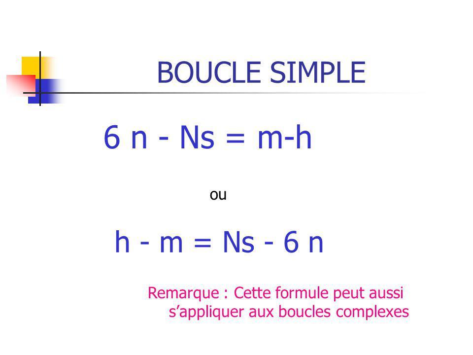 6 n - Ns = m-h BOUCLE SIMPLE h - m = Ns - 6 n ou