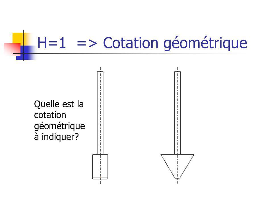 H=1 => Cotation géométrique