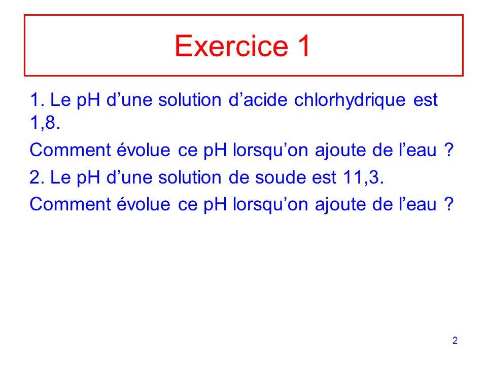 Exercice 1 1. Le pH d'une solution d'acide chlorhydrique est 1,8.