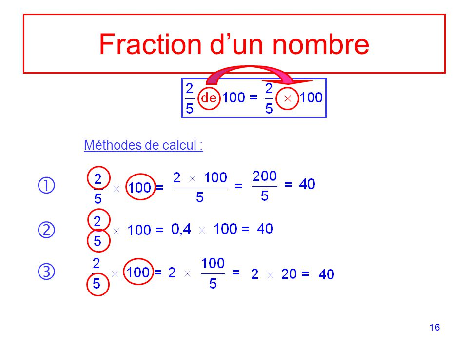 Fraction d'un nombre Méthodes de calcul :   