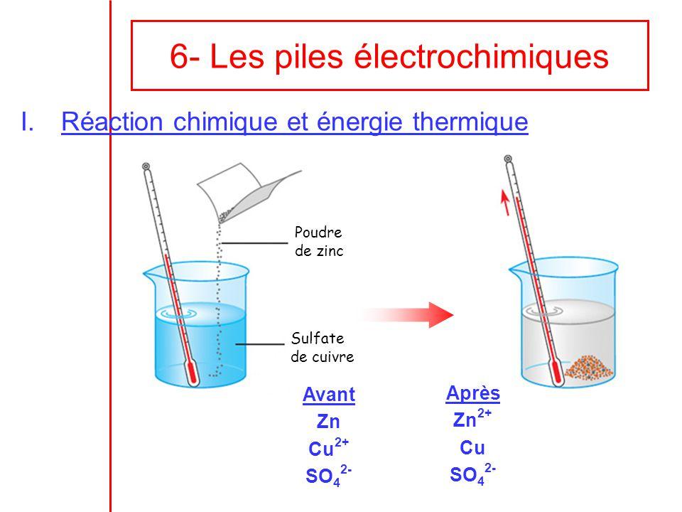 6- Les piles électrochimiques