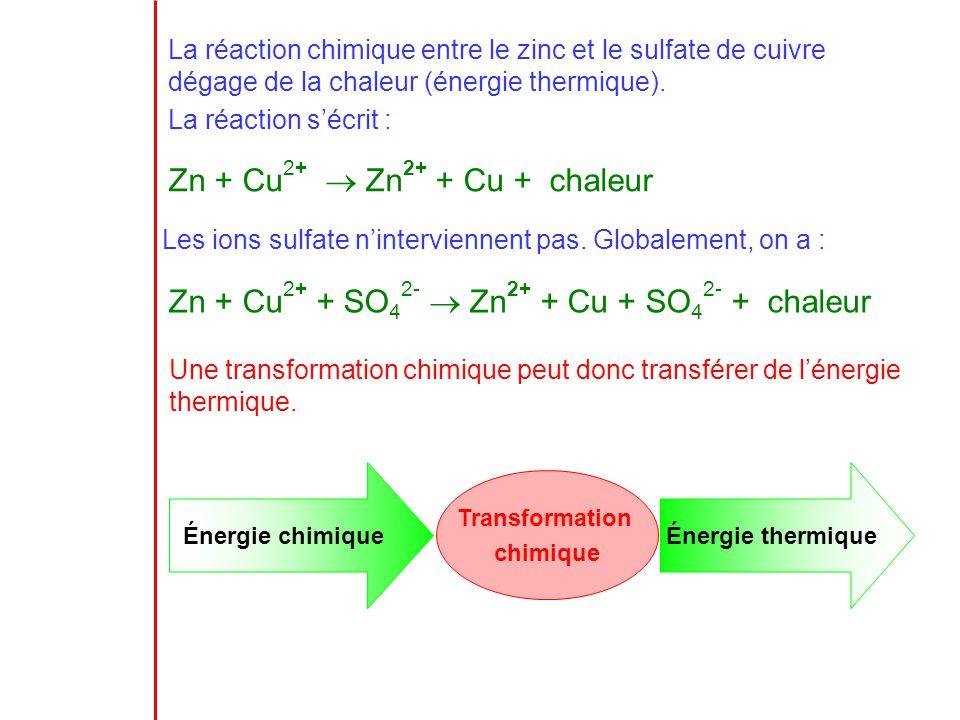 Zn + Cu2+  Zn2+ + Cu + chaleur