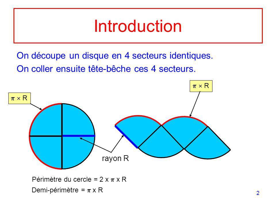 Introduction On découpe un disque en 4 secteurs identiques.