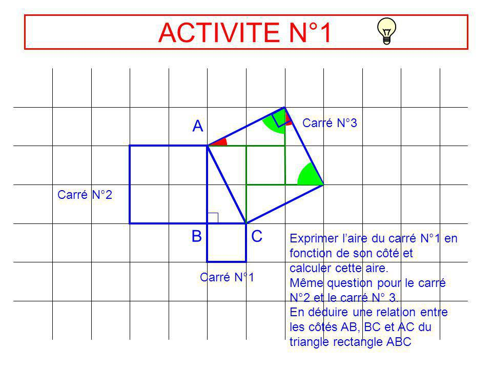 ACTIVITE N°1 A B C Carré N°3 Carré N°2
