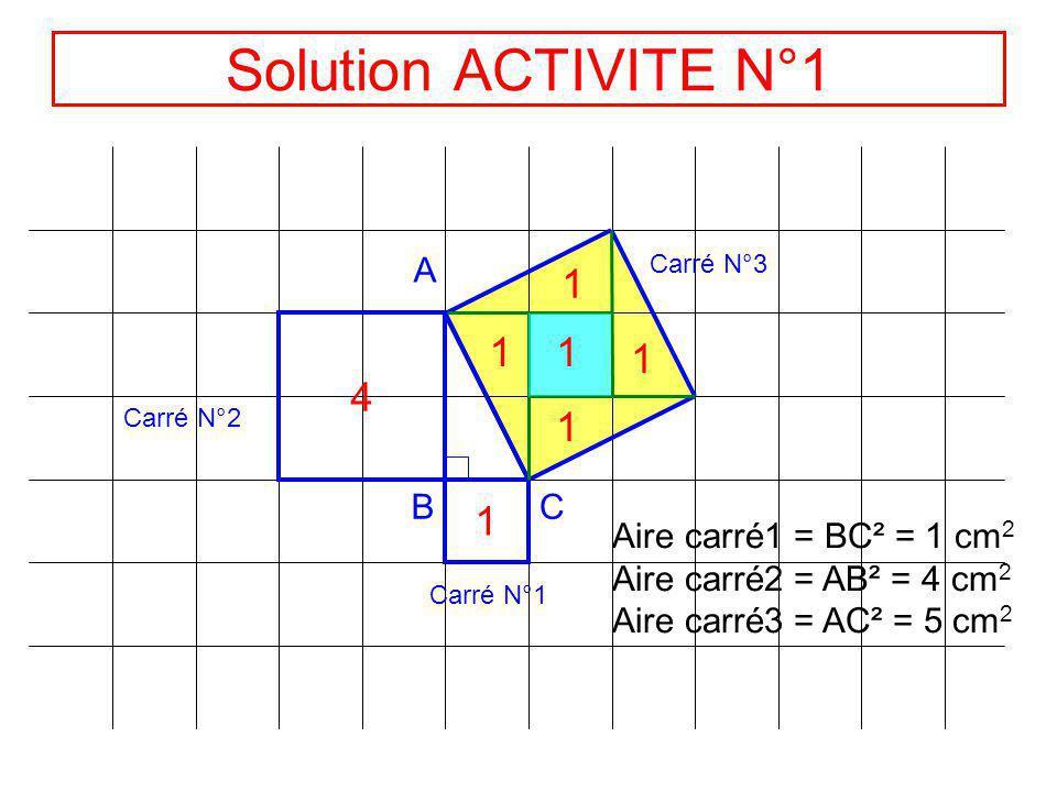 Solution ACTIVITE N°1 1 1 1 1 4 1 1 A B C Aire carré1 = BC² = 1 cm2