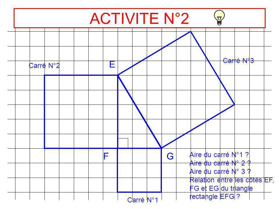 ACTIVITE N°2 E F G Carré N°3 Carré N°2 Aire du carré N°1