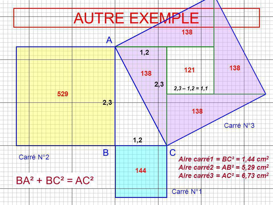 AUTRE EXEMPLE BA² + BC² = AC² A B C 138 1,2 138 121 138 2,3 529 2,3
