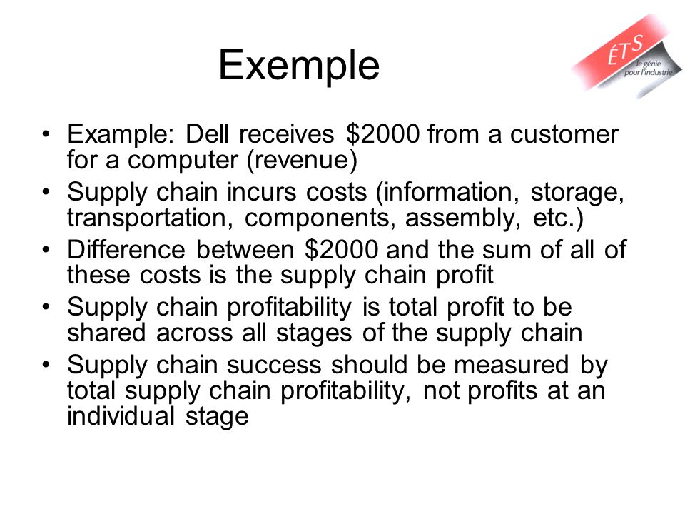 Exemple Example: Dell receives $2000 from a customer for a computer (revenue)