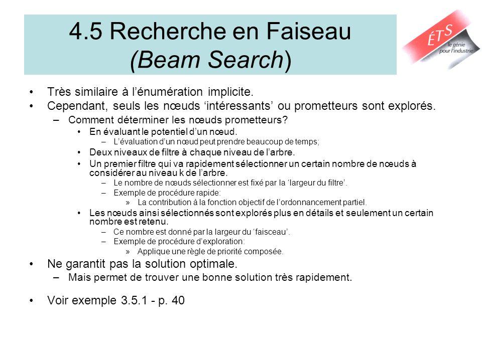4.5 Recherche en Faiseau (Beam Search)