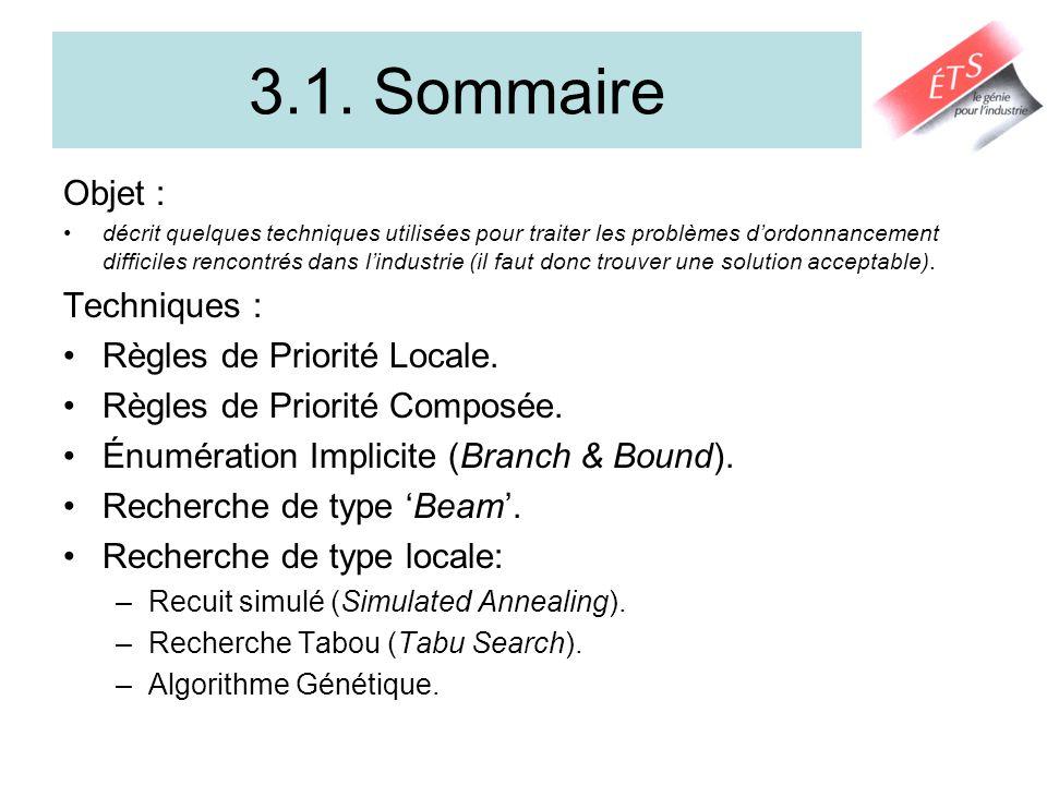 3.1. Sommaire Objet : Techniques : Règles de Priorité Locale.