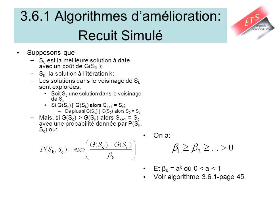 3.6.1 Algorithmes d'amélioration: Recuit Simulé
