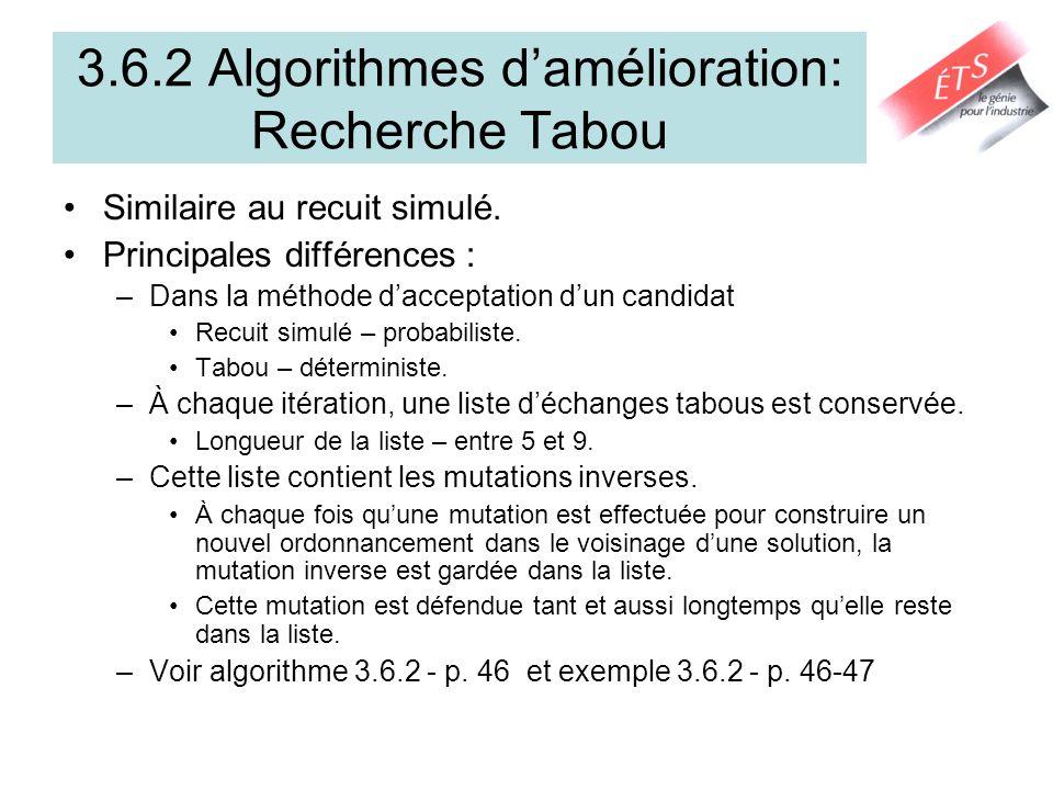 3.6.2 Algorithmes d'amélioration: Recherche Tabou