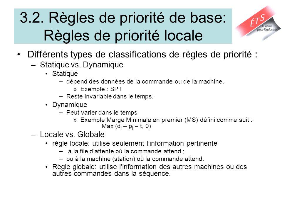 3.2. Règles de priorité de base: Règles de priorité locale