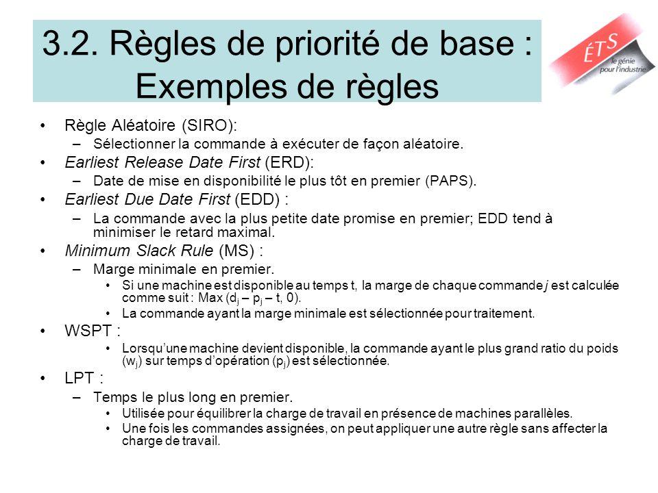 3.2. Règles de priorité de base : Exemples de règles