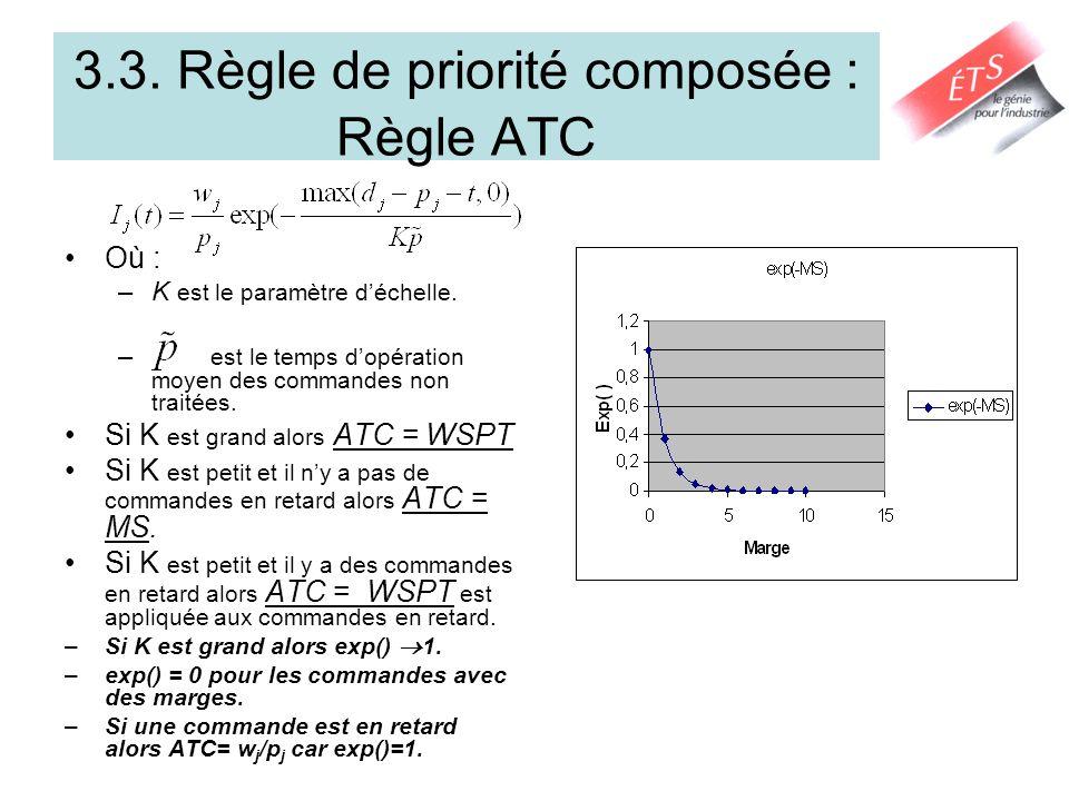 3.3. Règle de priorité composée : Règle ATC