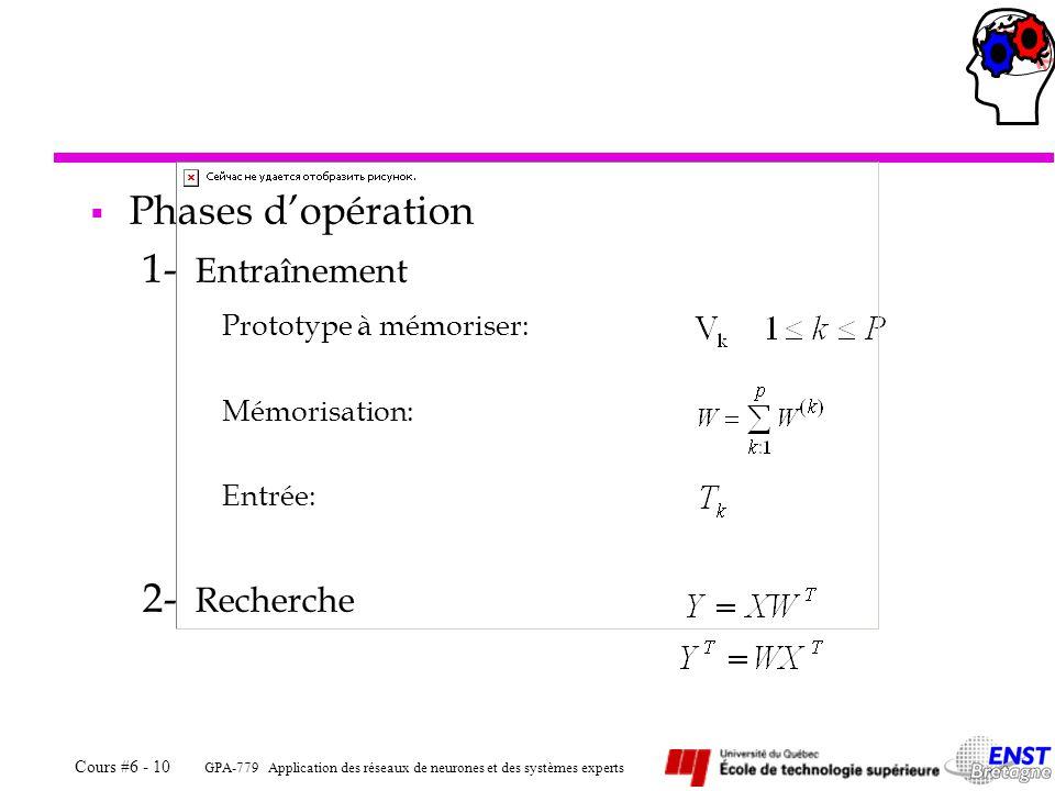 Phases d'opération 1- Entraînement 2- Recherche Prototype à mémoriser: