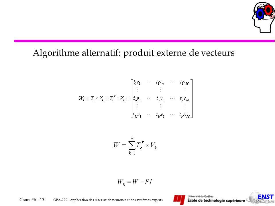 Algorithme alternatif: produit externe de vecteurs