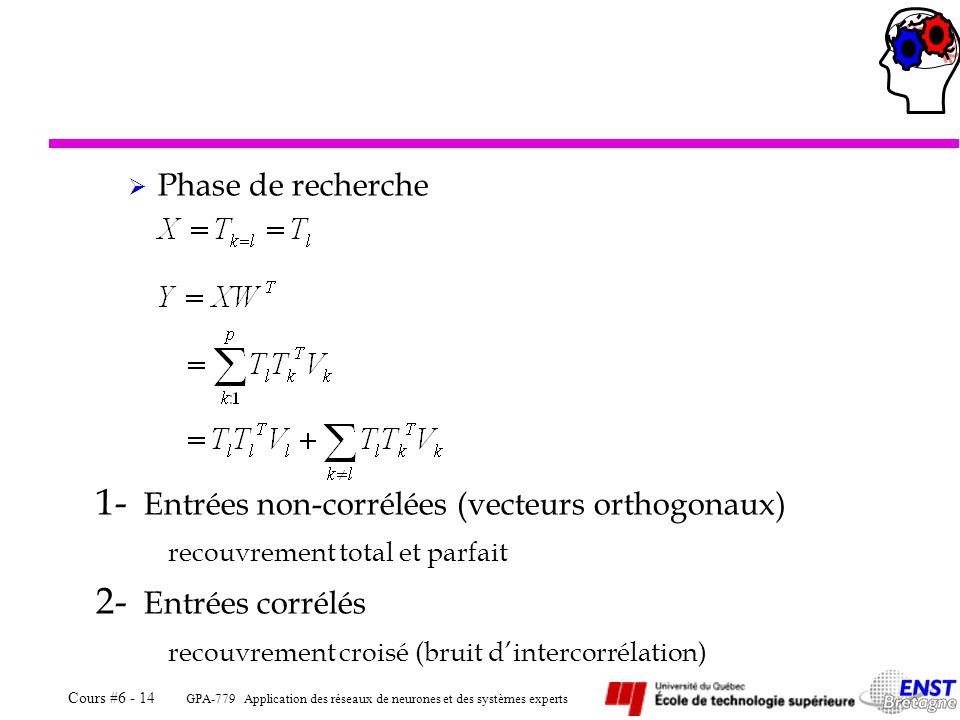 1- Entrées non-corrélées (vecteurs orthogonaux) 2- Entrées corrélés