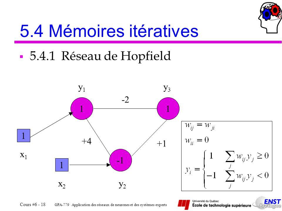 5.4 Mémoires itératives 5.4.1 Réseau de Hopfield y1 y3 -2 1 1 x1 1 +4