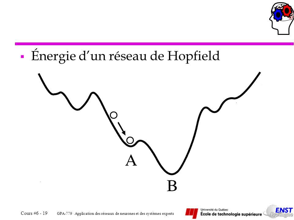 Énergie d'un réseau de Hopfield