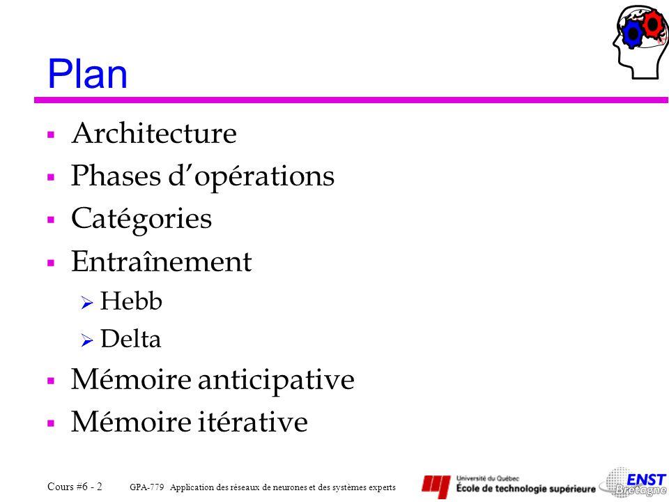 Plan Architecture Phases d'opérations Catégories Entraînement