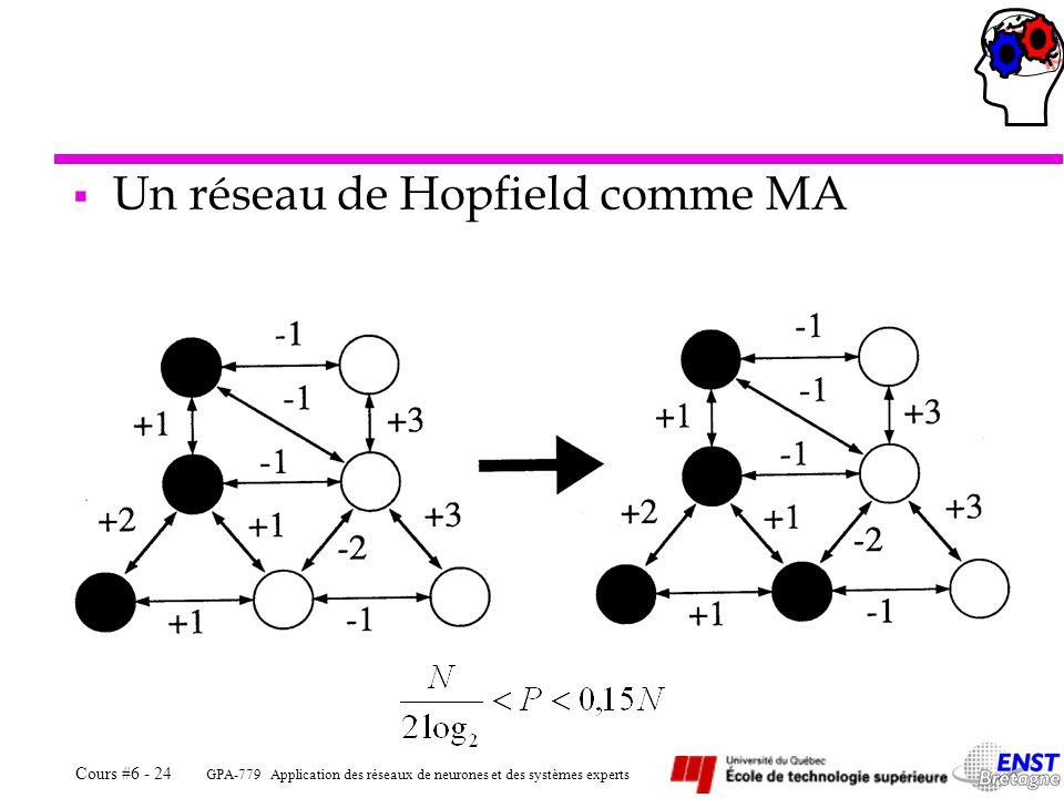 Un réseau de Hopfield comme MA