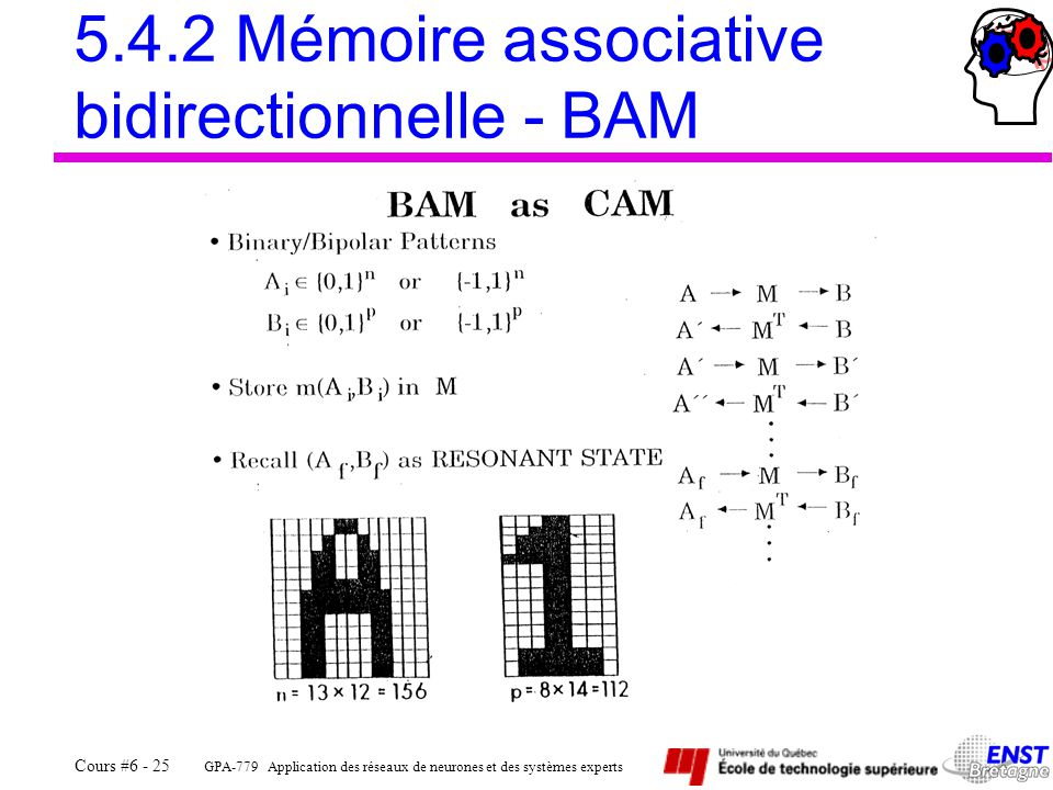 5.4.2 Mémoire associative bidirectionnelle - BAM